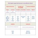 Категории существительных в английском языке